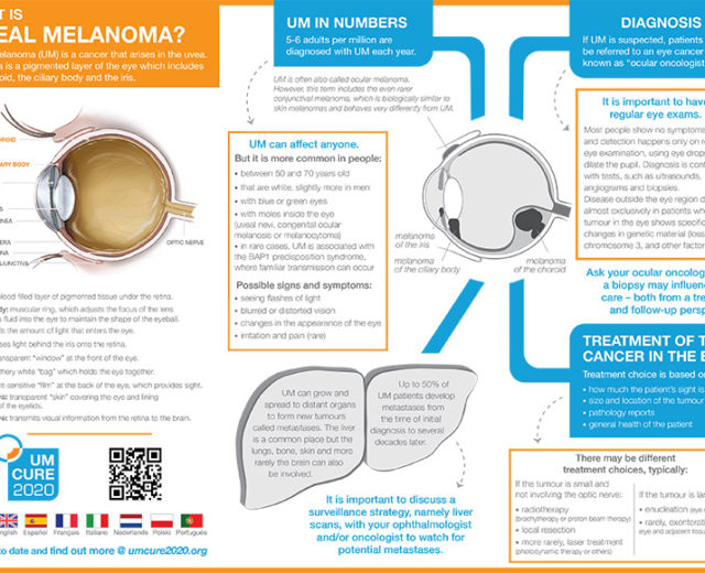Uveal melanoma brochure page 1